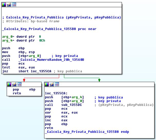 asm_calcola_key_privata_pubblica