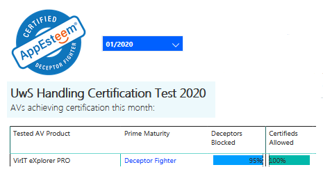Certificazione AppEsteeem gennaio 2020