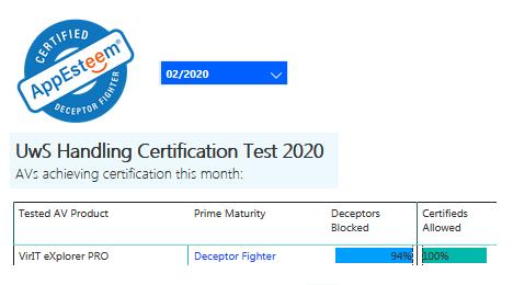 Certificazione AppEsteeem febbraio 2020