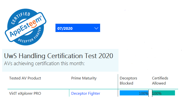 Certificazione AppEsteeem luglio 2020