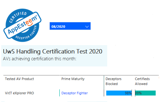 Certificazione AppEsteeem agosto 2020