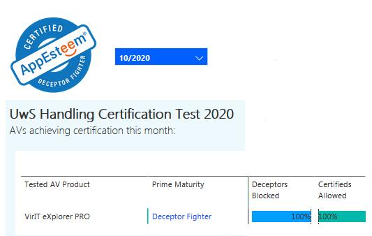 Certificazione AppEsteeem ottobre 2020