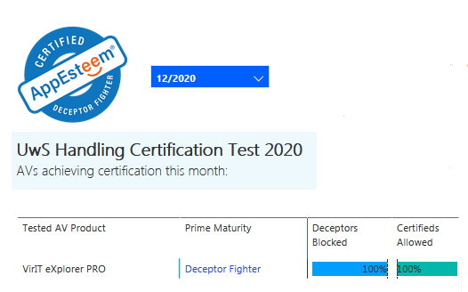 Certificazione AppEsteeem dicembre 2020