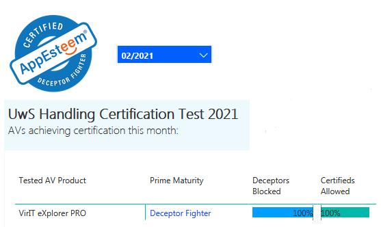 Certificazione AppEsteeem febbraio 2021