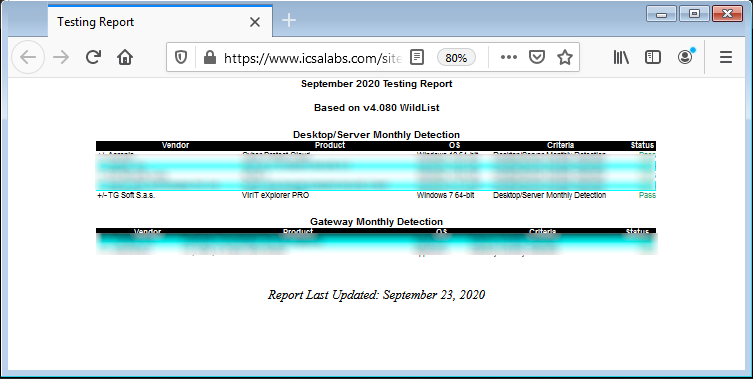 Certificazione ICSA Labs settembre 2020