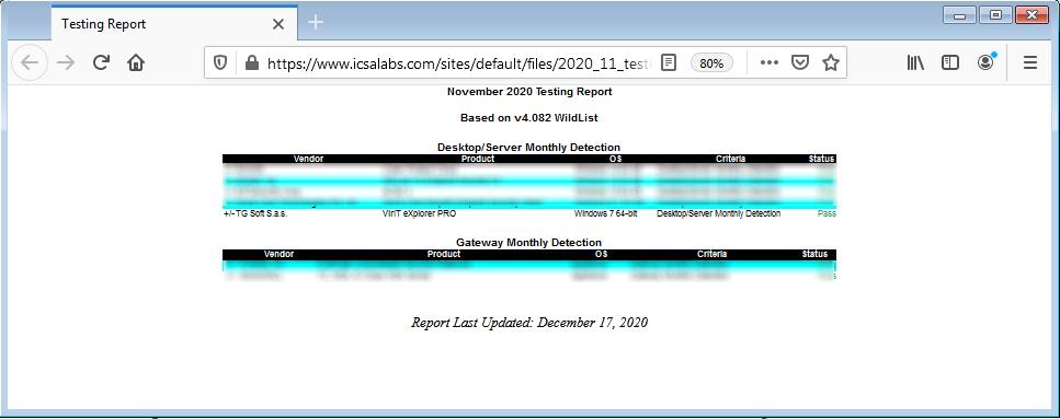 Certificazione ICSA Labs dicembre 2020