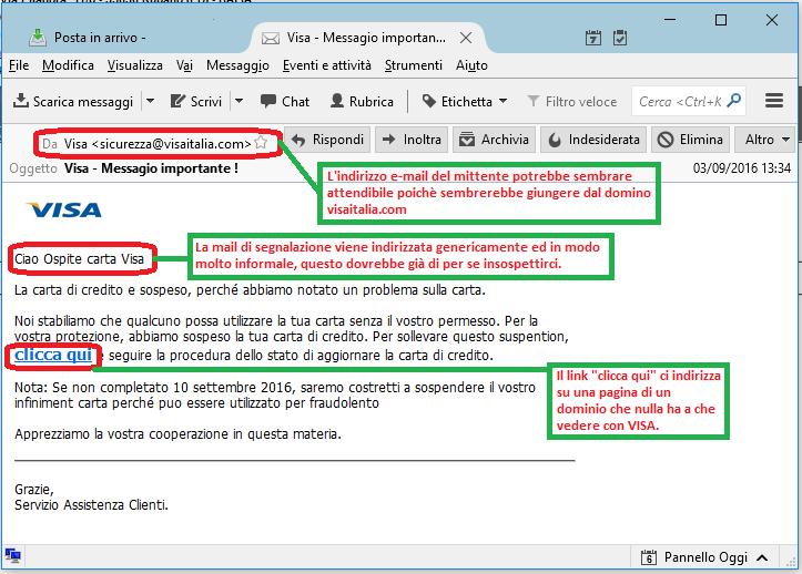 Clicca per ingrandire l'immagine della falsa e-mail di  VISA, che cerca di indurre il destinatario ad immettere le sue credenziali di accesso su un Fake Form